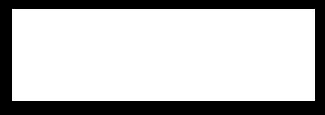 Casanova productions